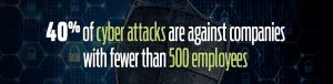 40% of cyber attacks are against companies with fewer than 500 employees