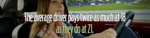 The average driver pays twice as much at 18 as they do at 21